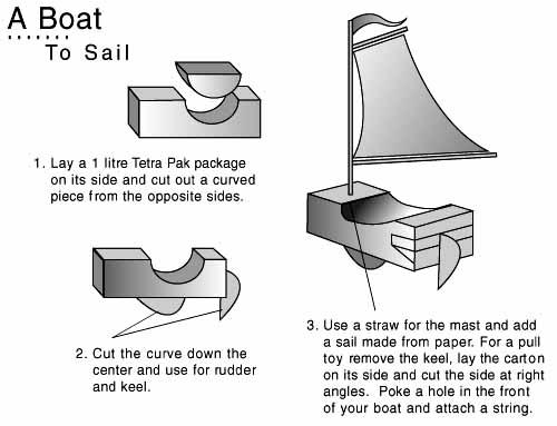 Make a Boat!
