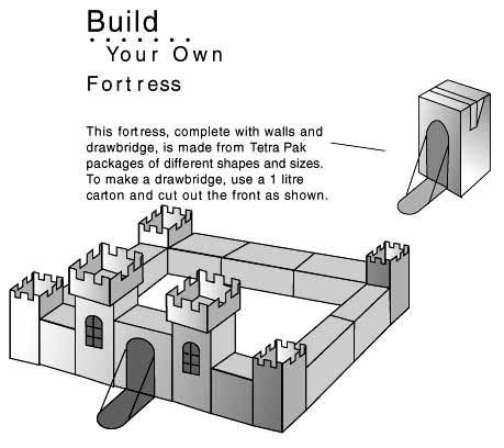 Make a Fortress!